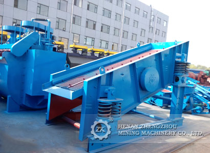 Classification of Mining Vibrating Screen